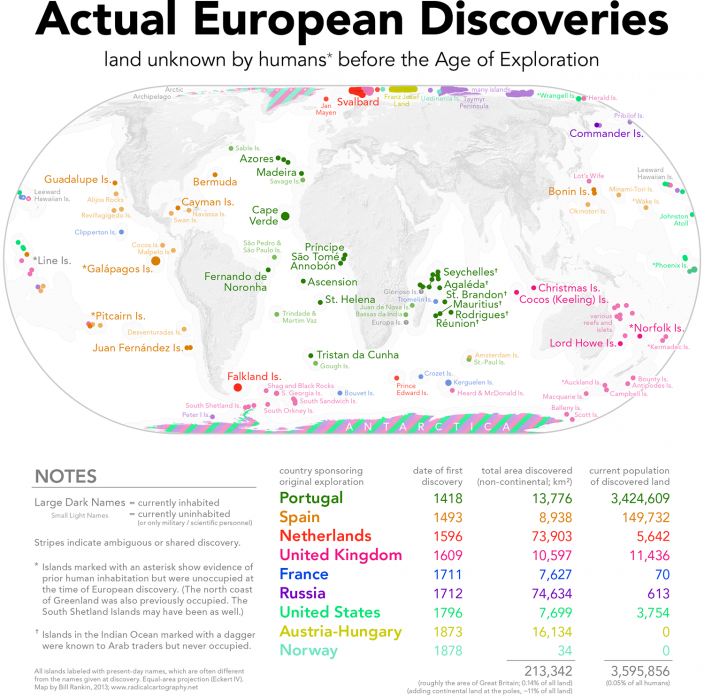 map-discoveries