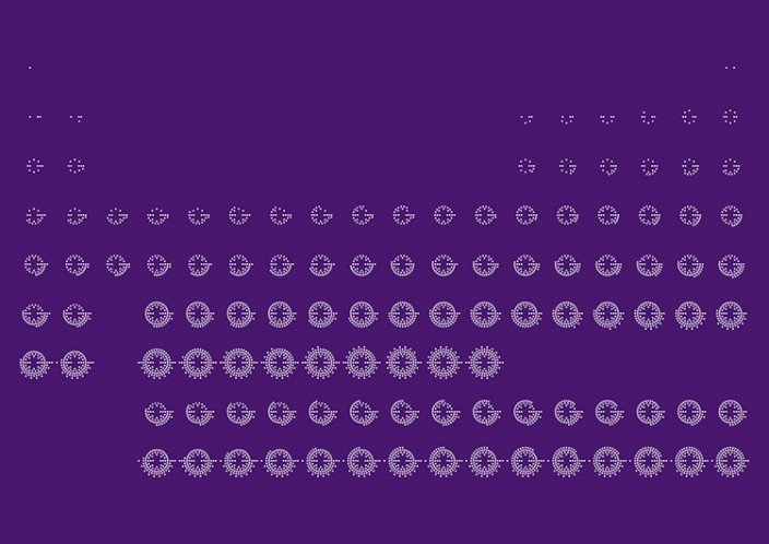 Периодическая таблица из точек